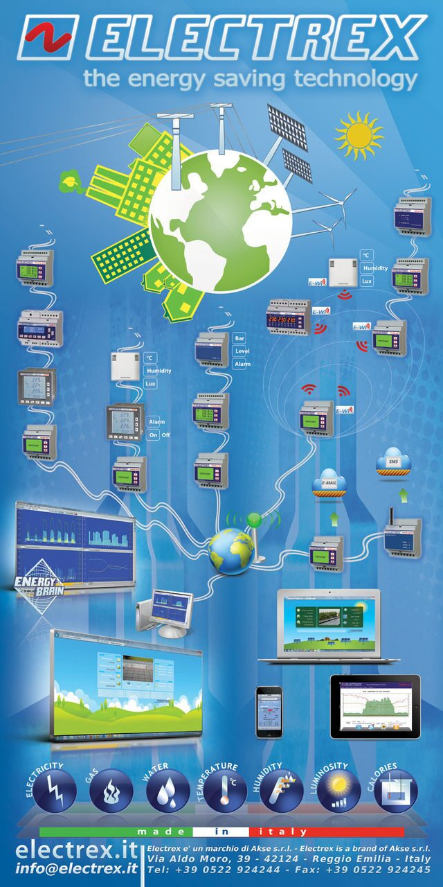 Electrex_monitoring_solution_poster